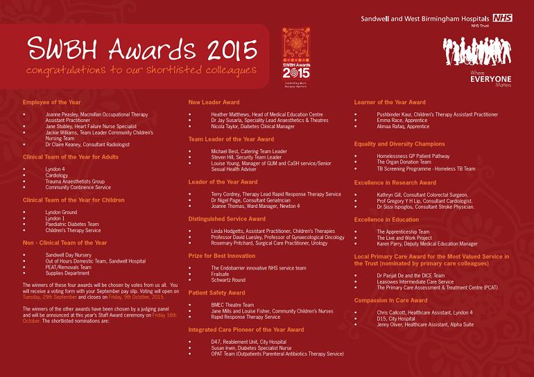 staff-awards-short-list-2015