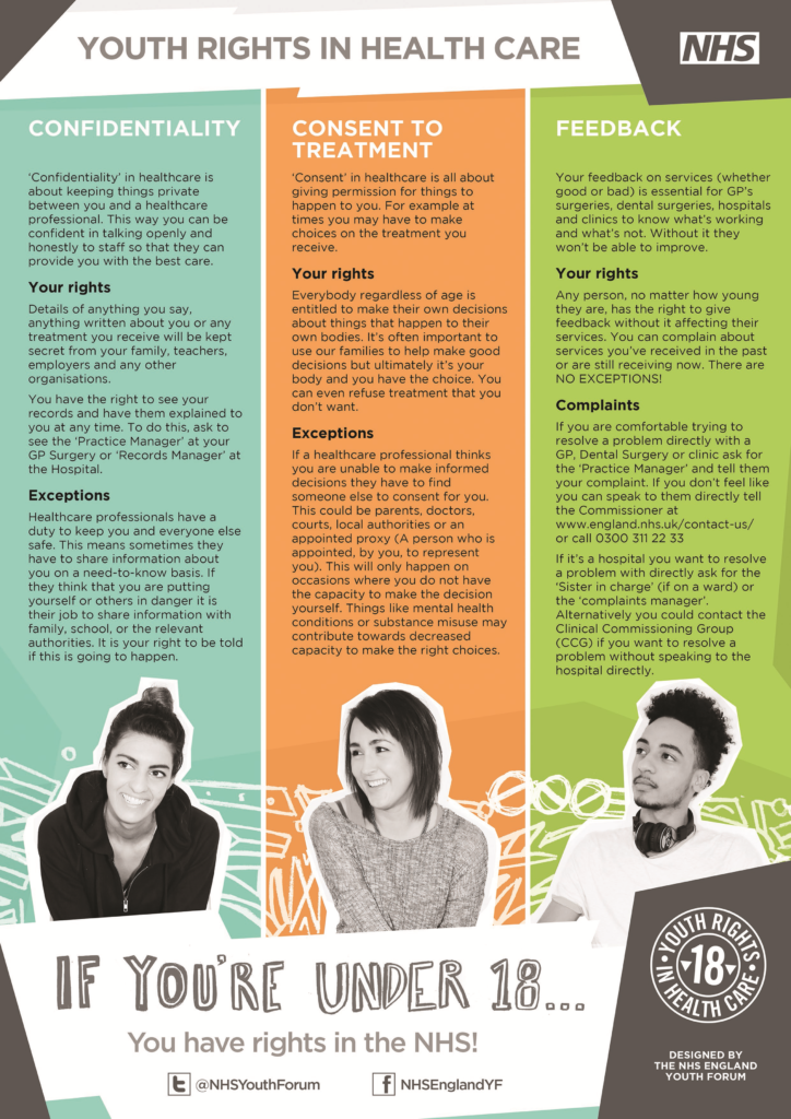 this describes youth rights within health care and covers confidentiality, consent to treatment and feedback
